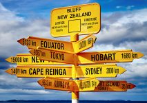 New Zealand Signpost