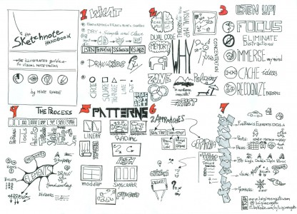 SketchNote Handbook Jigsaw Puzzle